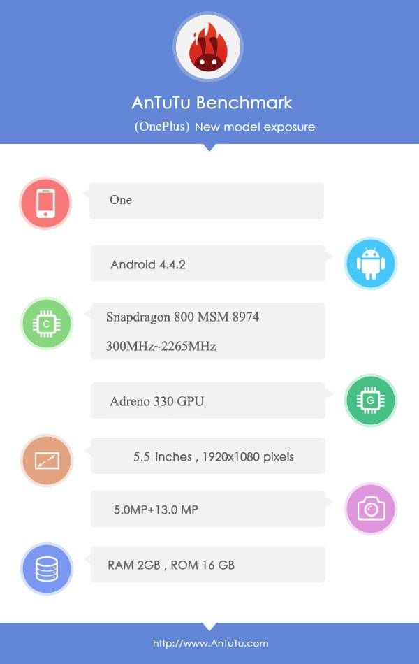 600x950xoneplus-one-antutu-specifications.jpg.pagespeed.ic.dD4d6tJirw.jpg