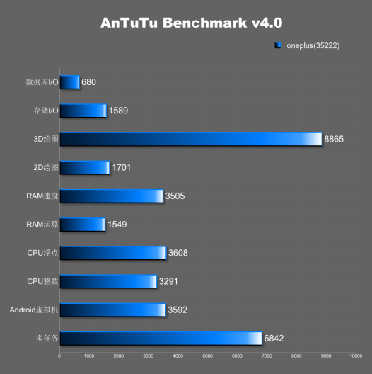 526x528xone-plus-one-antutu-specifications.png.pagespeed.ic.jjOaPU1ykR.png