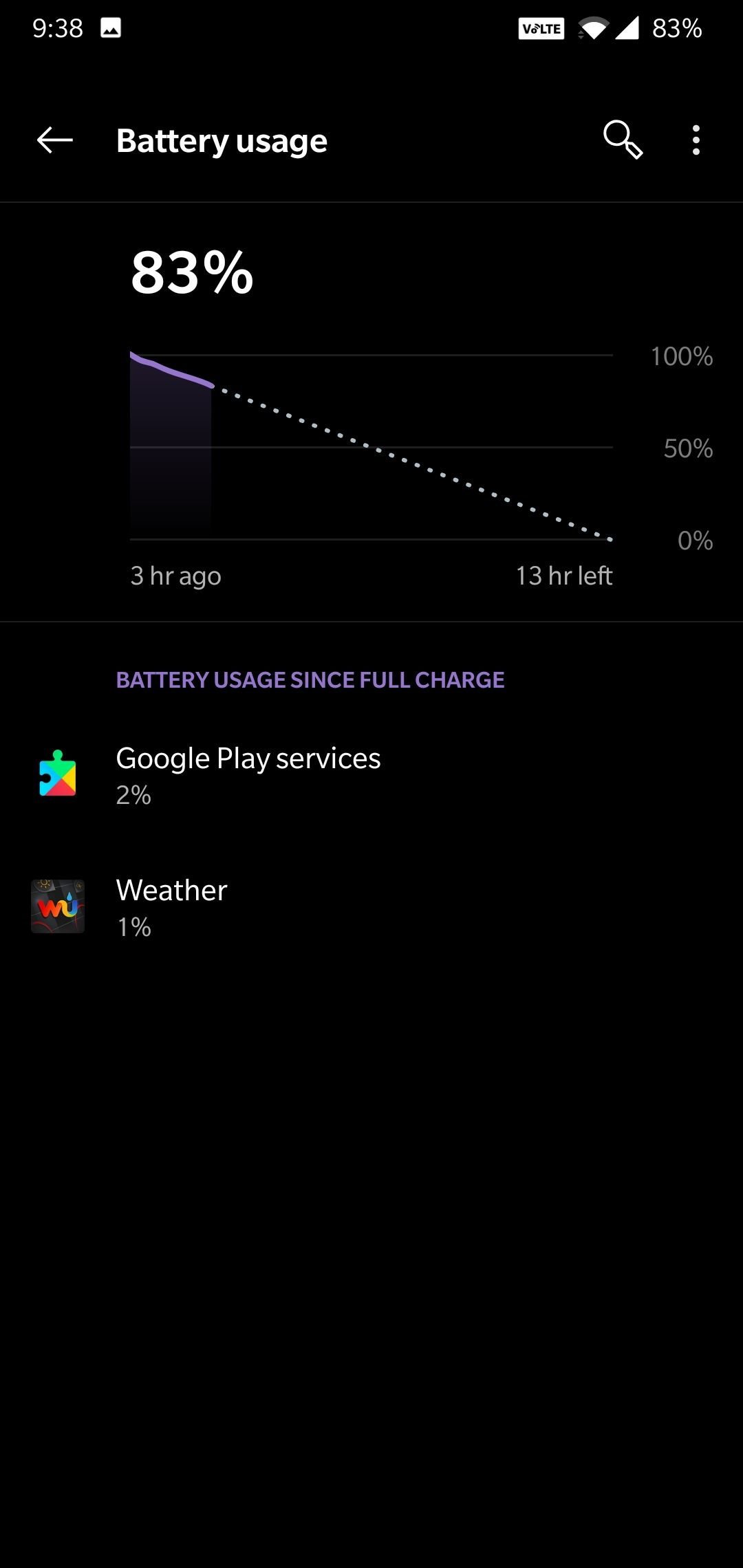 Significant battery drain Oxygen 9 0 6 - OnePlus Community