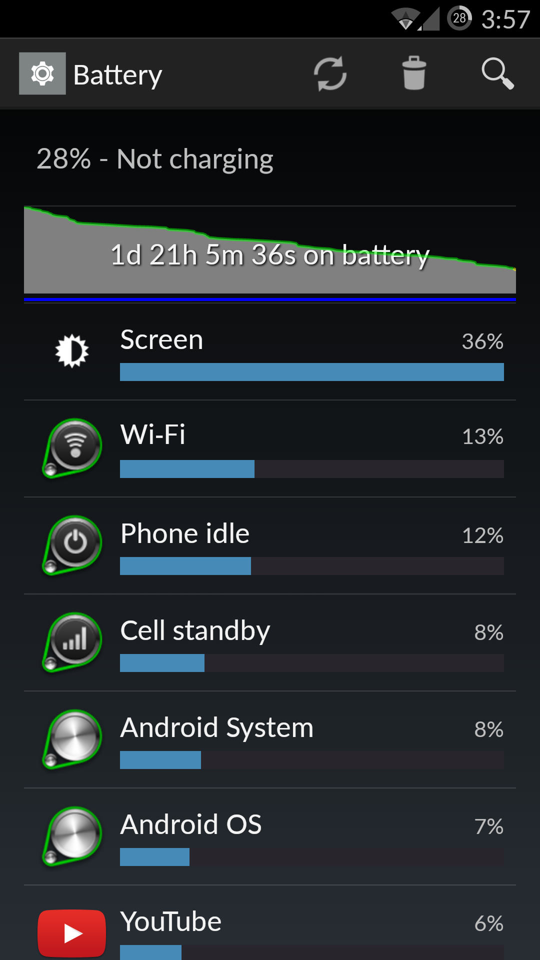 android incallui?android os and google play services eating battery