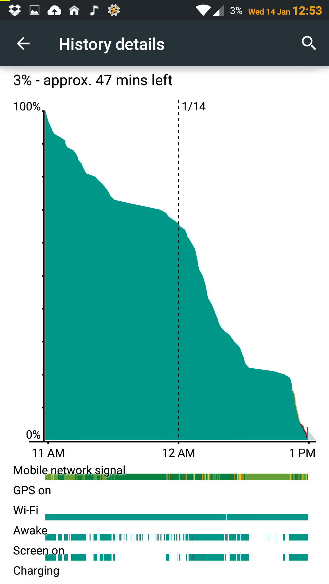 Extreme Battery Saving Kernel Profile got me almost 13 hours