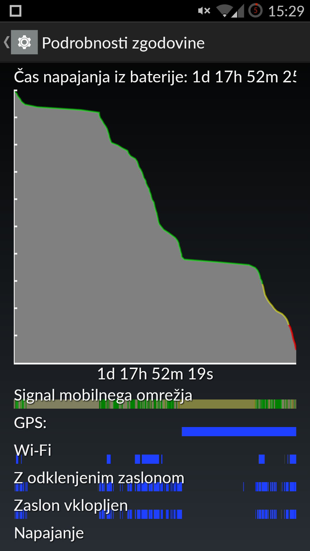 Extreme Battery Saving Kernel Profile got me almost 13 hours SoT