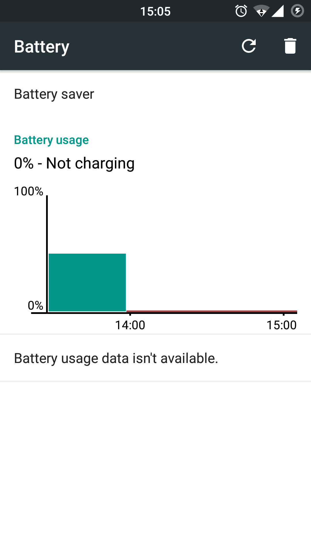 My phone doesnt charge, battery level stuck %50 percent