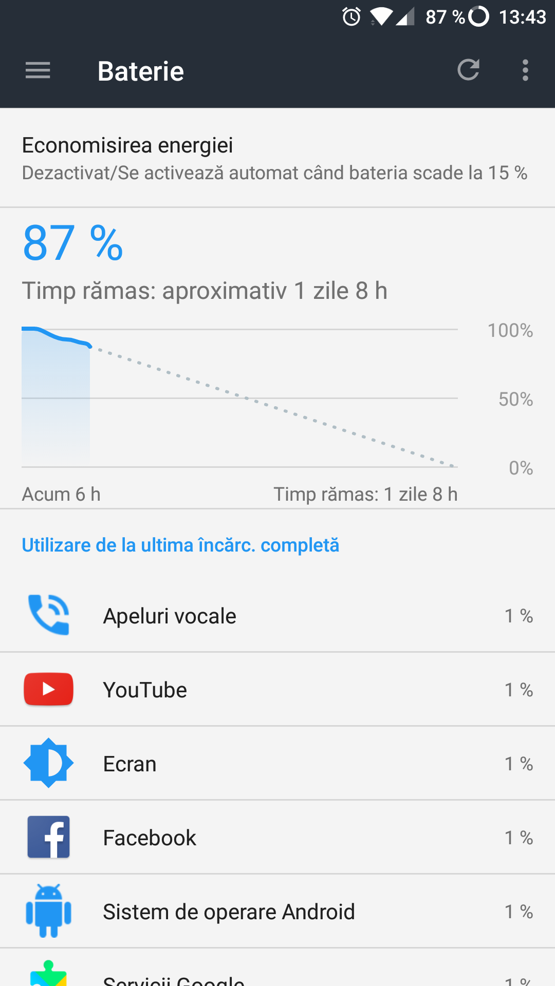 Google Play Services battery drain fix - OnePlus Community