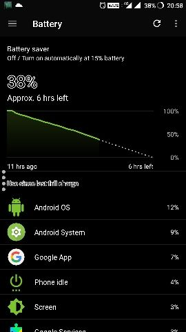 android upgrade draining battery