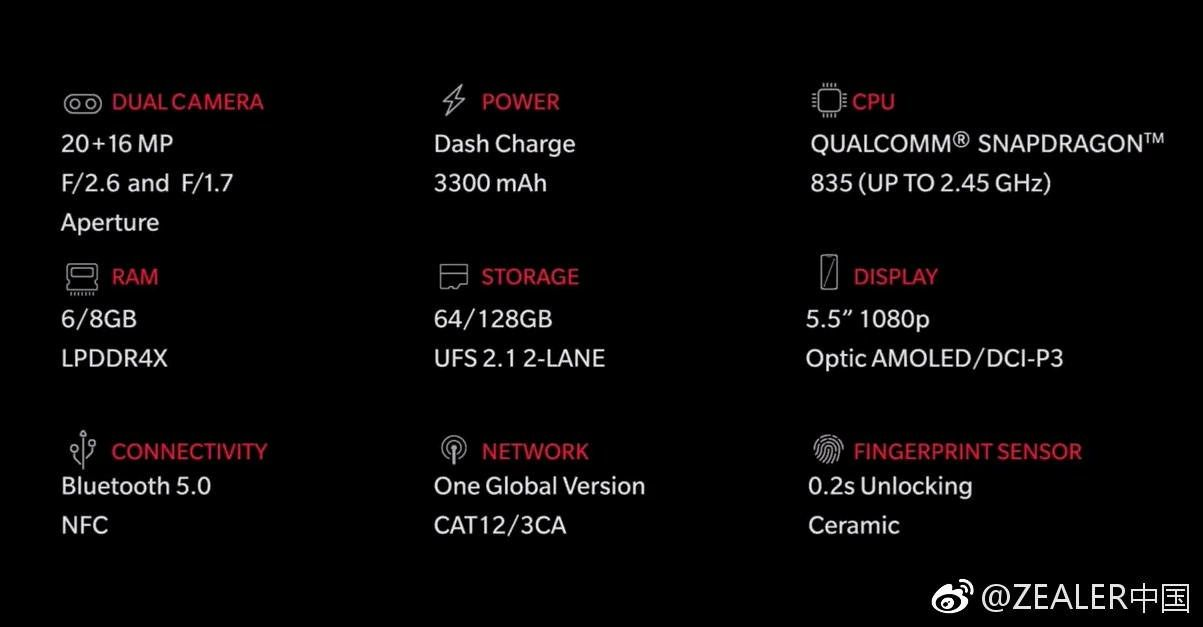 The OnePlus 5 Ultimate Spec sheet | Page 25 - OnePlus Community