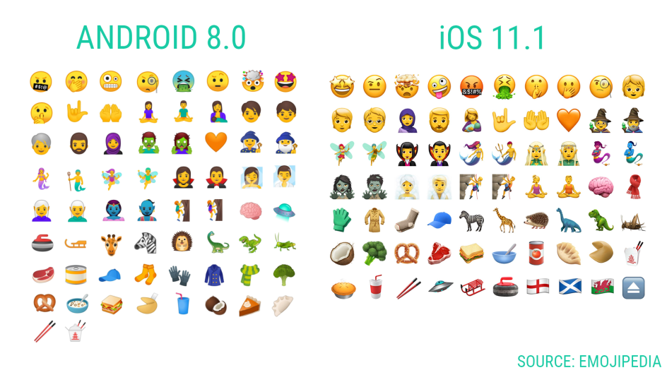 ios emojis without root - OnePlus Community