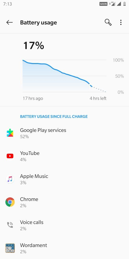 Horrible Battery Drain - Android 9 - OnePlus 5T - OnePlus