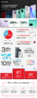 Success Story PR infography LORES.png